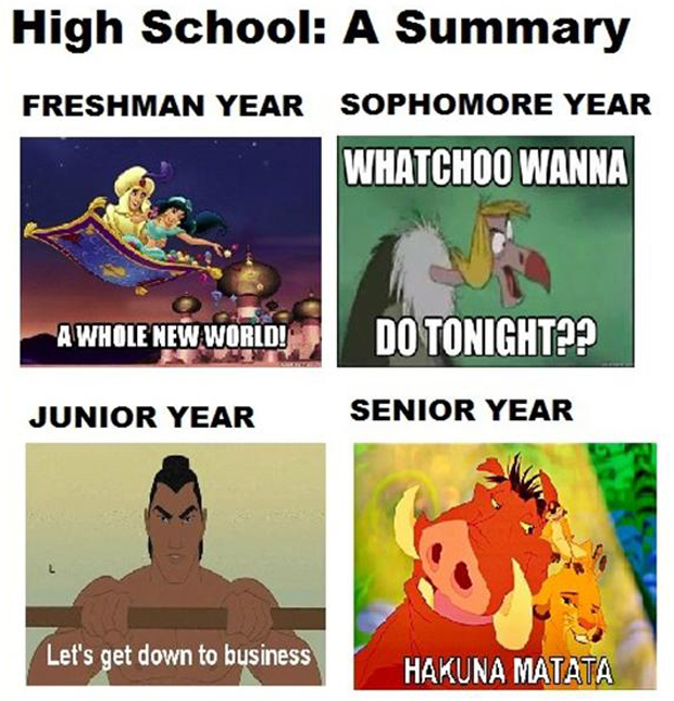 Funny Quotes About High School: Funny Quotes About School. QuotesGram